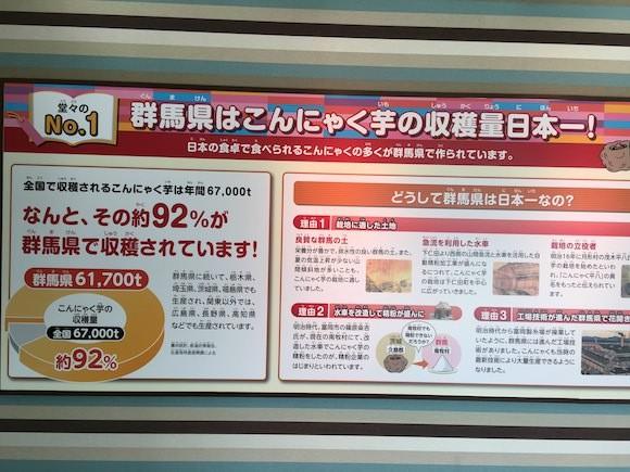 こんにゃく芋生産量日本一