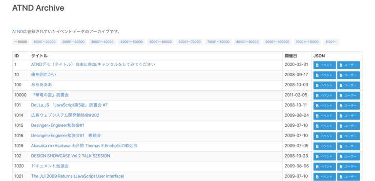 ATND_Archive