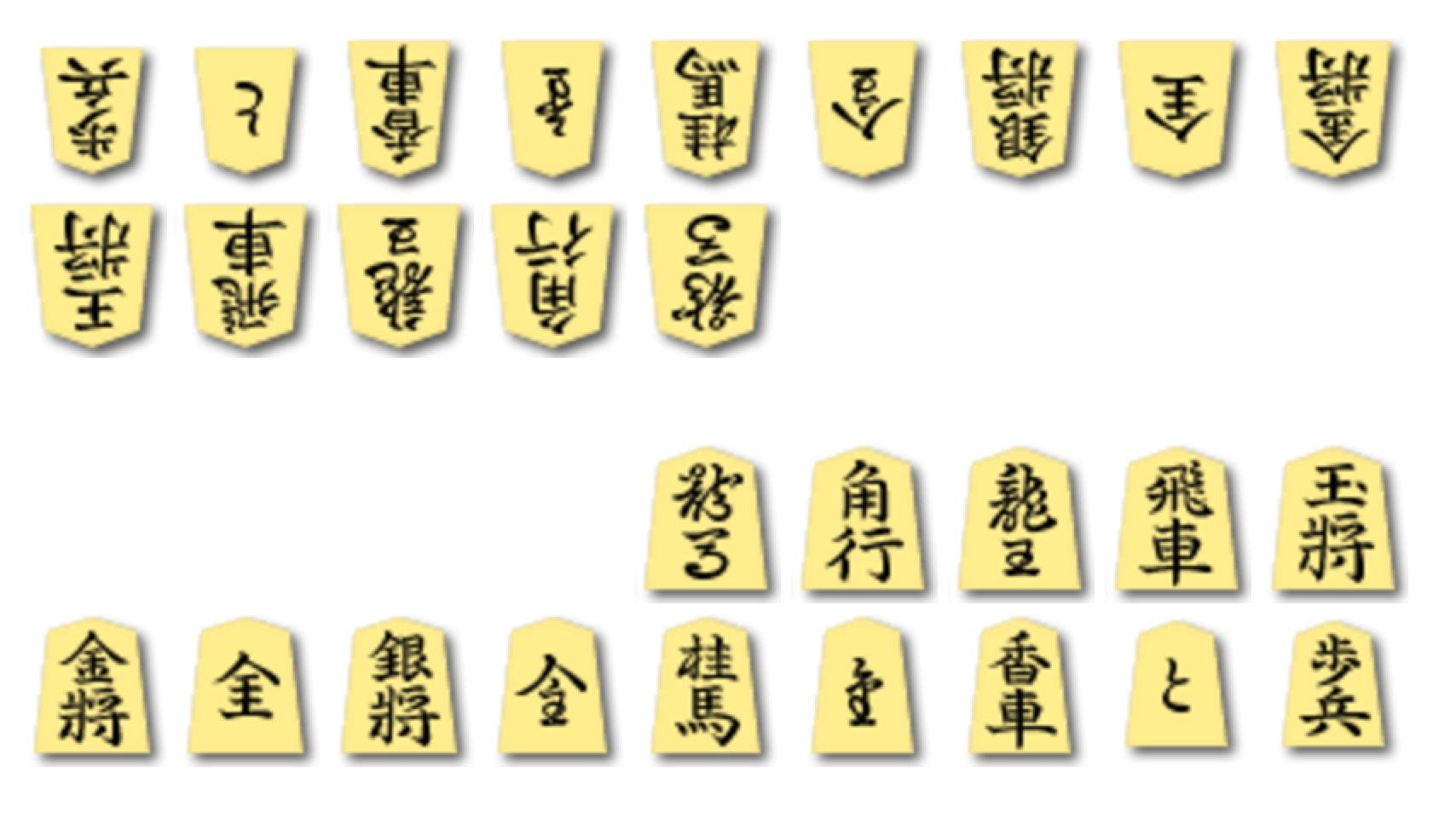 無料将棋ゲームソフト【Bonanza】のダウンロード方法 | 81将棋.COM