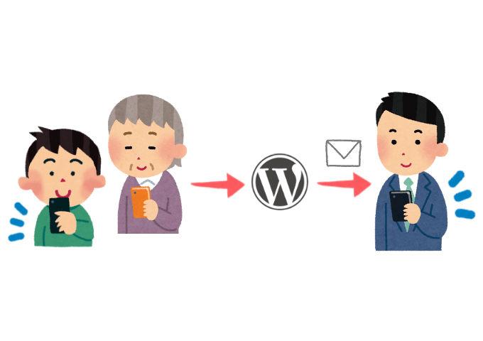 WordPressテーマpigeon